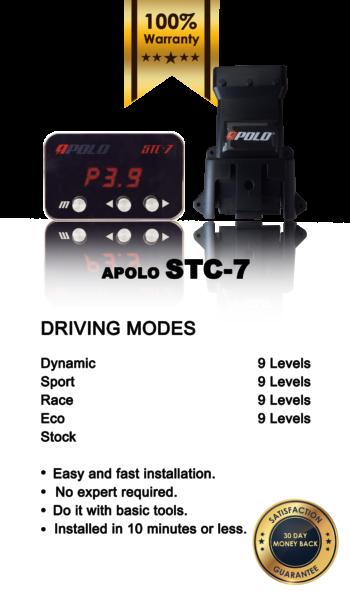 AMAZON STC7